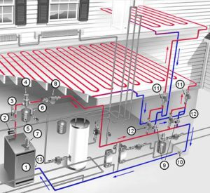 How Radiant Heat Works on Long Island from Tragar Home Services