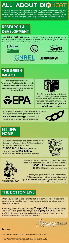 BioHeat® Infographic From Tragar Home Services of Long Island