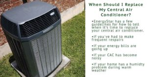 when should I replace my central air conditioner?